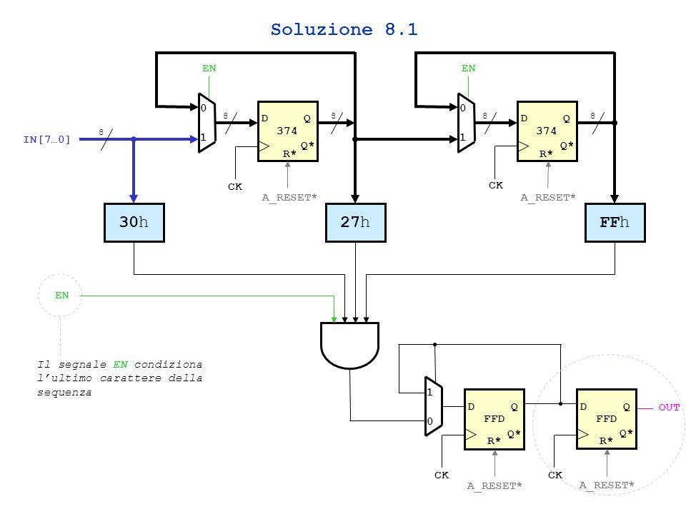 Soluzione 8.1 30h 27h FFh EN EN 374 374 D Q D Q IN[7…0] 1 1 Q* Q* R*